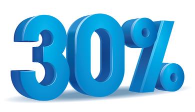 Overgangsregeling 30%-regeling kan eindigen op 1 januari 2021